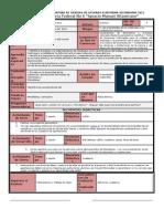 Planeación aprtaciones de mendeleiev y canizzarro