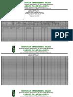 Form Database AnggotaHMI Cabang Palangkaraya