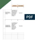 Matriz de Operacionalizacion de La Variable -Luiz