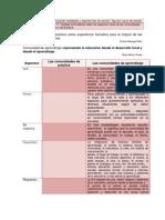 Directorio y Ficha de Analisis