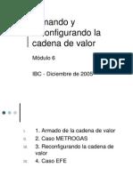 Modulo_6_Armandoy_reconfigurando_la_cadena_de_valor.ppt