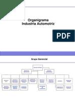 Organigrama Industria Automotriz