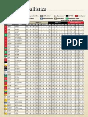 hornady 2013-Standard-Ballistics pdf