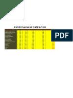 Aniversario de Sam's Club