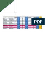Historia Del Diseno Grafico IO Calificaciones