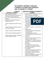 Language Acquisition of Disability Student,....Elt