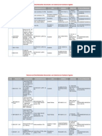 Desinfectantes Nacionales Set2010-2