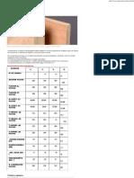 Propiedades Mecanicas Madera Laminada (Contrachapado)