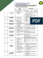 Formato Cuadro Diversificado Del r.m.