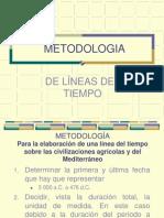 METODOLOGIA de Lineasdeltiempo