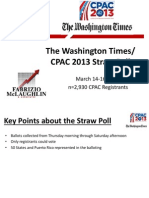 CPAC Straw Poll 2013 Results