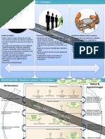 Gouvernance_digitale