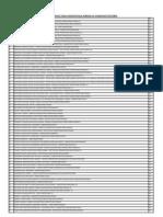 Ο Νέος Ακαδημαϊκός Χάρτης της χώρας - Τμήματα του Μηχανογραφικού