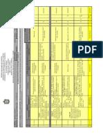 planificaciondelasactividadesacademicas-100728093212-phpapp01