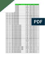 Comisiones Ingenieria 1° año 1° cuat. 2013