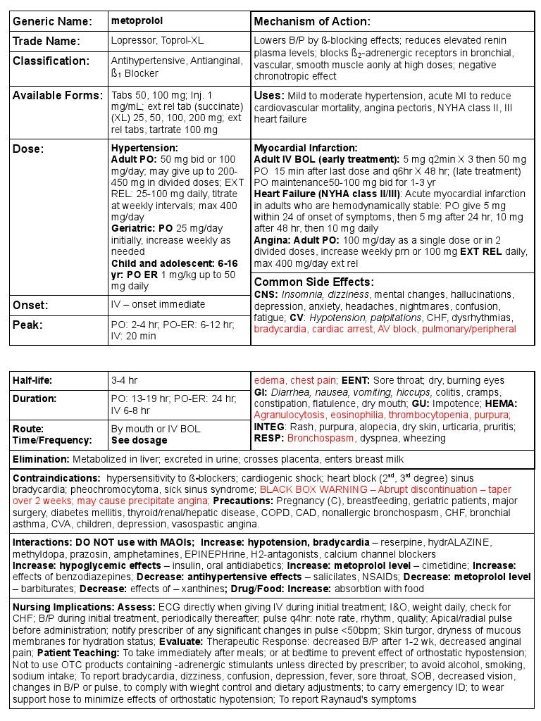 Drug Card Metoprolol   Angina Pectoris   Medical Specialties