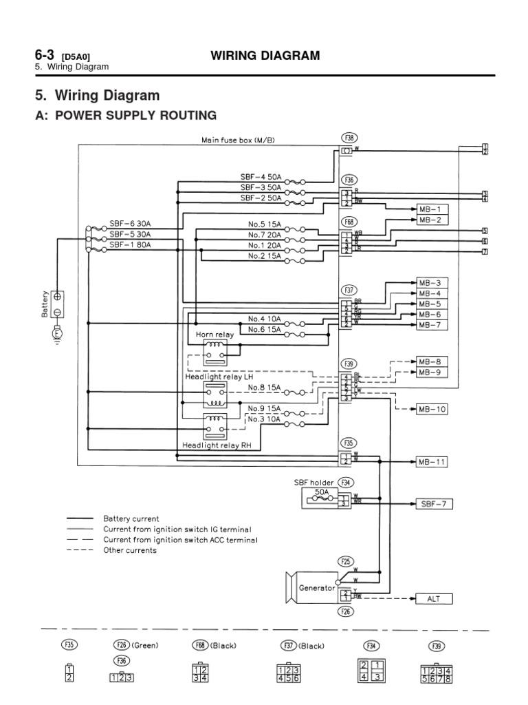 99 Impreza Wiring Diagram | Relay | Switch on