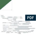 Tema 6 Mapa Conceptual