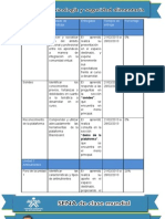 Cronograma Toxicologia y Seguridad Alimentaria