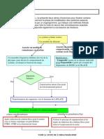 SLCI Revisions