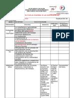 2 Formato Procesos f2 Clase Directa