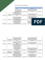 Lista das empresas selecionadas SAP Expoentes.pdf