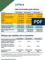 Impactos_Medidas_Camara.pdf