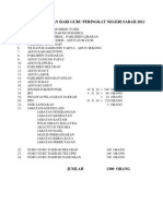 Senarai Jemputan Hari Guru Peringkat Negeri Sabah 2012