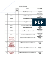 List of Computer Science Journals