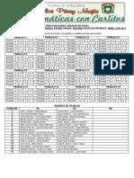 Equipos de Trabajo Funciones Lineales en Excel