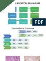 Neoplasias endocrinas pancreáticas.ppt