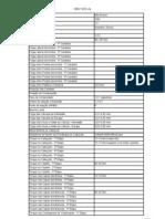 60362479-tabela-aperto-motores