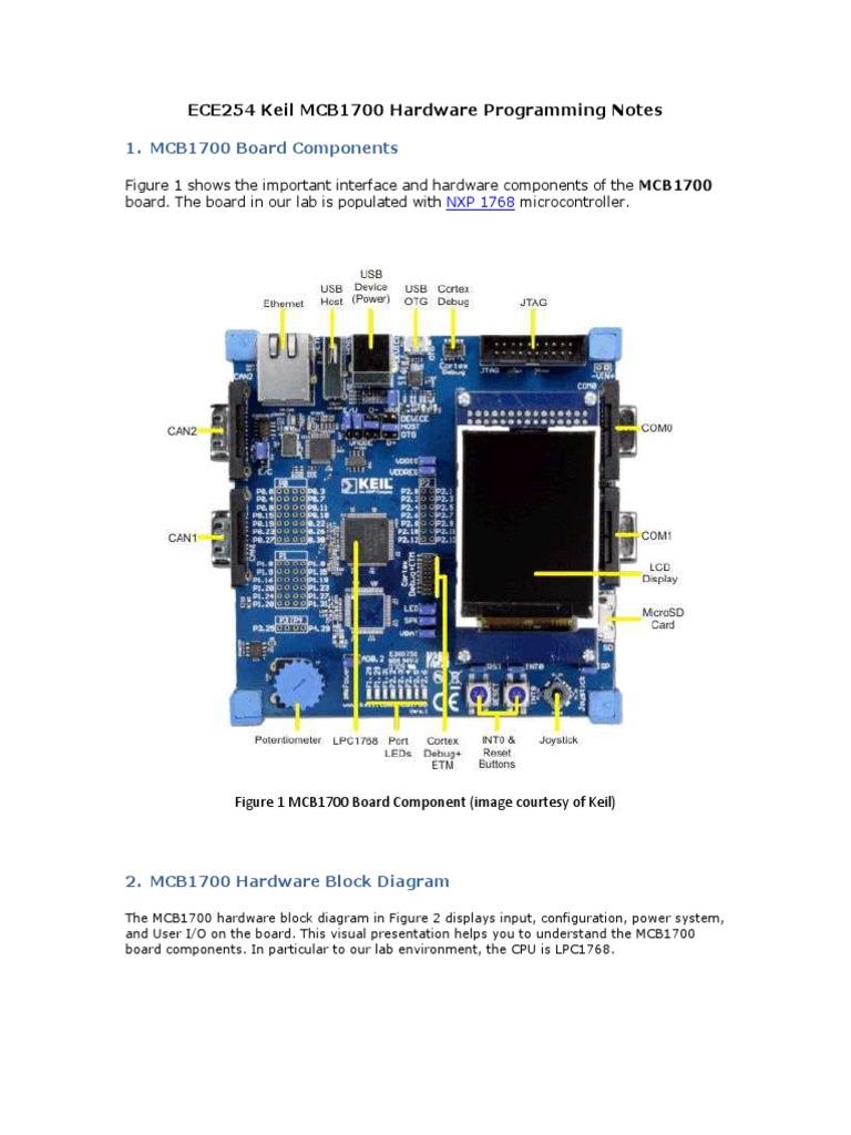 Mcb1700 Hardware Input Output Computer Block Diagram