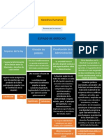 Elementos del estado de derecho.pdf