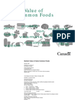Nutrient Value of Some Commont Foods