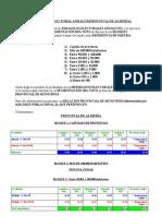 MERIDIANO ELECTORAL ANDALUZ(PROVINCIA DE ALMERÍA)