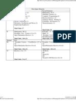 Civil_Revised Curriculum Details