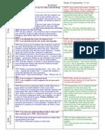 lesson plans september 17-21