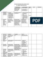 40246016 Rencana Program Kerja Komite Klinik