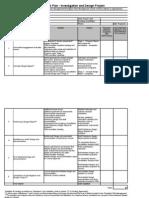 Copy of SampleWPInvestDesign