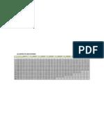 PE3608 Chart