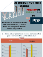 Inquéritos_Gráficos_VIH_SIDA