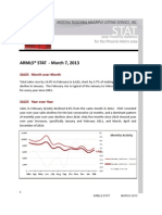 Current Arizona Real Estate Market Overview - Mar 2013