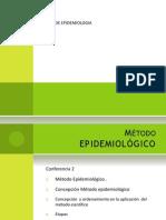 Confer 2 Metodo Epid