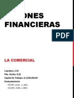 Razone Financieras