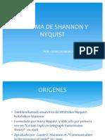 Teorema de Shannon y Nyquist