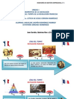 Linea Del Tiempo de La Revolucion Francesa
