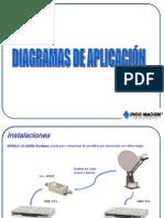 Diagramas Para Curso Pico Macom