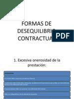 3ra. Sesión Formas de desequilibrio contractual