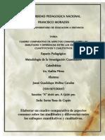 TAREA 2, CUADRO COMPARATIVO.docx